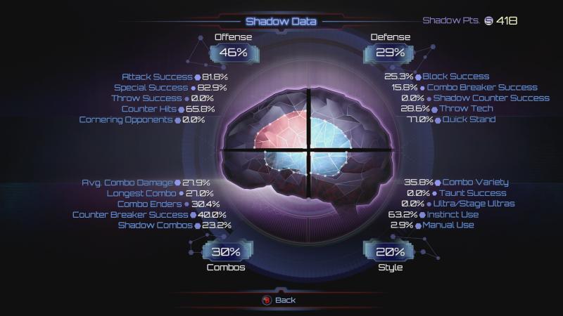 shadow-data